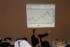 Technical Analysis Training